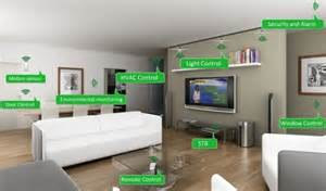 house technology effectively integrating new technology into home design