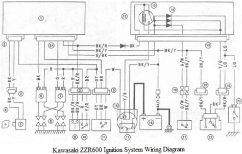kawasaki zx600 wiring diagram 29 wiring diagram images