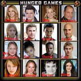 Hunger Games Characters Names | 500 x 500 jpeg 59kB