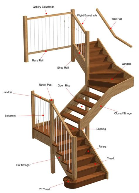 Stair Parts 10 Best Images About House Parts On Parts Of A