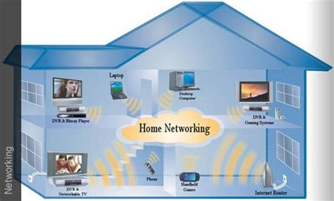 top 5 cheapest home automation systems