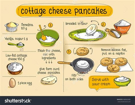 cooking cottage cheese 17 best images about recipe illustrations on