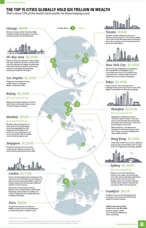 mapping the world s wealthiest cities