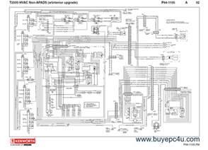 kenworth t800 wiring diagram symbols