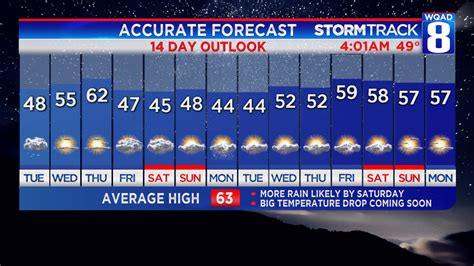 us weather map extended forecast weather wqad