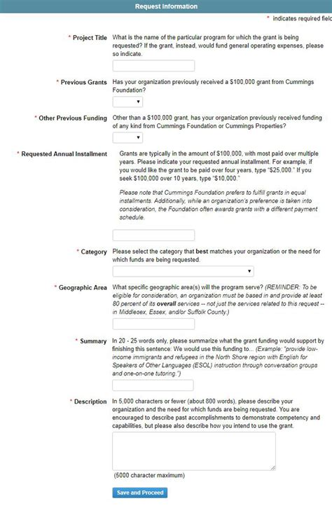 Inquiry Letter Of Application Grants Programs For Foundation Woburn Ma