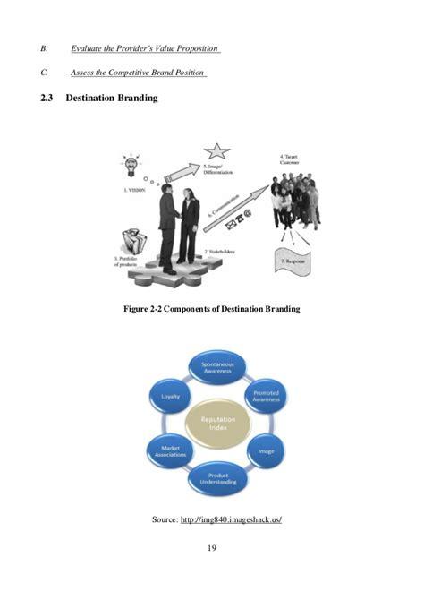 Dissertation Marketing Exles branding dissertation topics 28 images 28 branding