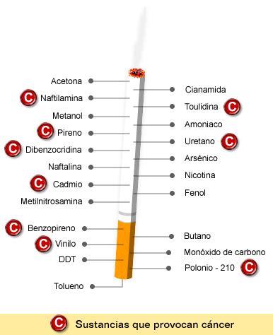 que sustancias tiene el cigarro y sus efectos perjudiciales el cigarrillo y sus causas taringa
