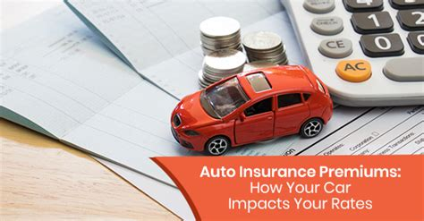 Auto Insurance Premiums by Auto Insurance Premiums How Your Car Impacts Your Rates