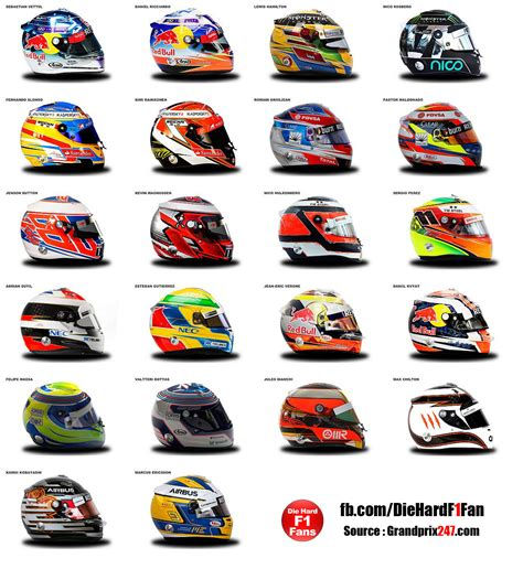F1 Helmets Spotter's Guide and Gif