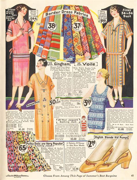 what clothing cost in the 1920 s