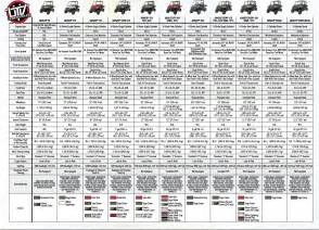 2015 polaris ranger 570 midsize specs the knownledge