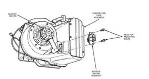 ford f150 blower motor resistor test 86 ford f 150 engine schematics get free image about