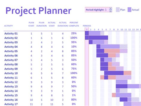 project planner template free excel project planner template calendar template 2016