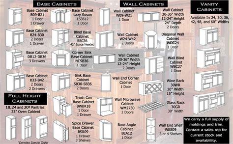18 depth base cabinets base cabinet depth 18 roselawnlutheran