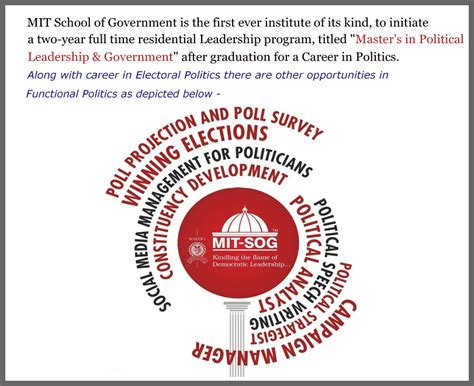Mit Pune Mba Admission Procedure by Master S Program In Government Mba In Pune Political