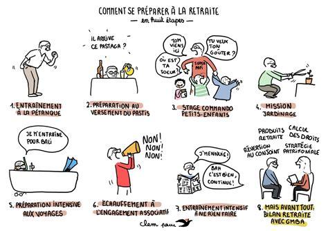 Cabinet Conseil Retraite by Expert Comptable Sp 233 Cialiste Bilan Retraite Cabinet Audit