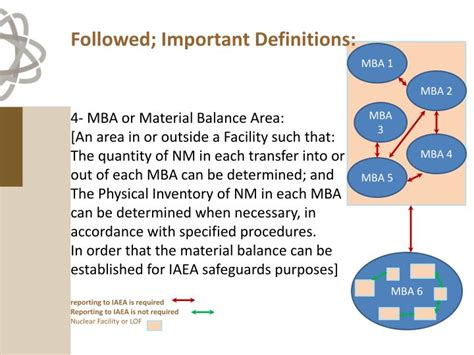 Mba Determined ppt powerpoint presentation id 2000480