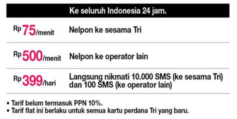 Three Always On Aon 12 Bulan Kuota 8gb Bonus 16gb 4g Sudah Ak three paket kuota 16gb 5gb kendo