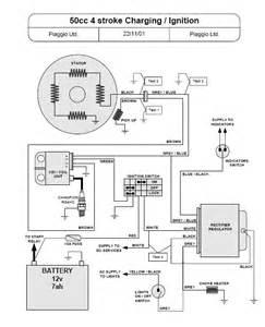 vespa stator diagram vespa wiring diagram free