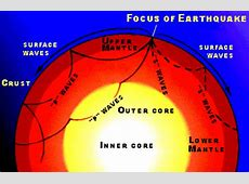 Primary Waves Seismograph Diagram