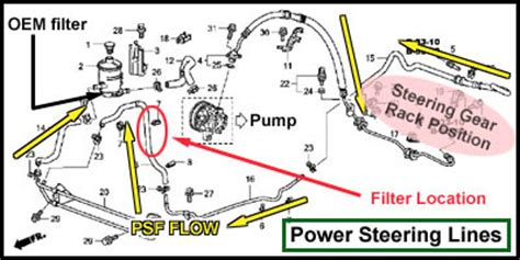 electric power steering 1995 ford econoline e150 lane departure warning diy add a power steering replaceable inline magnetic filter acurazine acura enthusiast