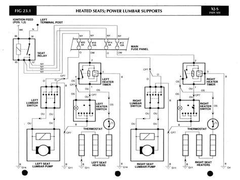 jaguar xjs abs wiring diagram torzone org jaguar auto