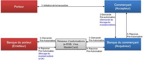contoh application letter sekretaris contoh application letter sekretaris dalam bahasa inggris
