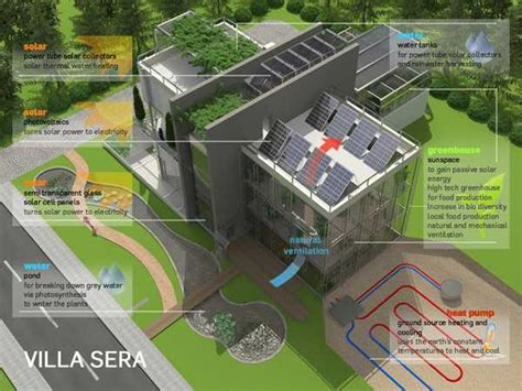 sustainable house design ideas green building villa sera sustainable design of the future