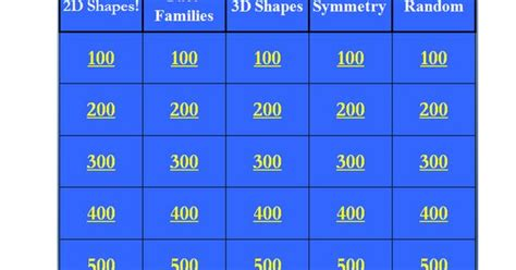 2d And 3d Shapes Jeopardy Review Game Free Teaching Free Math Jeopardy