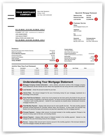 housing loan monthly billing statement 28 images free