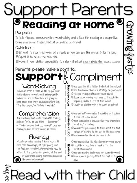 Parent Letter Explaining Guided Reading Parent Support For At Home Reading Back To School Parent Input Form Freebie Growing Firsties