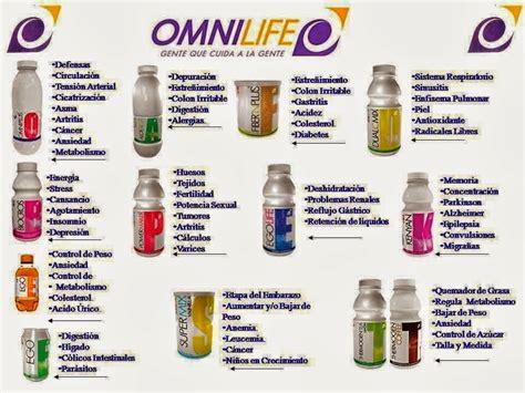 Imagenes Nuevas Productos Omnilife   imagenes ethel imagenes de los productos de omnilife y