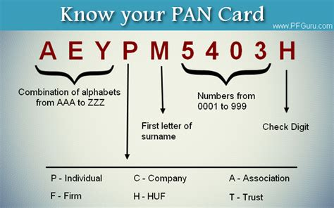want to make pan card how to apply pan card quora how to