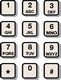 phone number letters image gallery keypad with letters