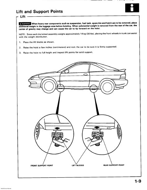 service and repair manuals 1994 honda prelude free book repair manuals acura integra 1994 2000 service manual downloads hondahookup com