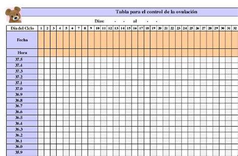 Calendario U Mayor Mis D 237 As F 233 Rtiles Tabla De Temperatura Basal Para Imprimir