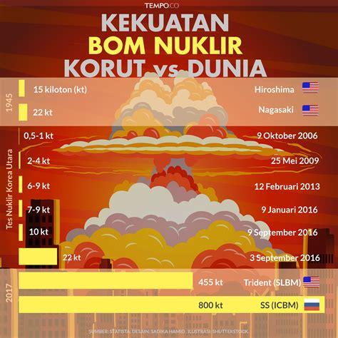 bom nuklir indonesia kekuatan bom nuklir korea utara versus amerika dan rusia