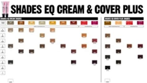 redken shades eq color chart pictures to pin on pinsdaddy shades eq and cover plus shade chart redken shades eq intel learning