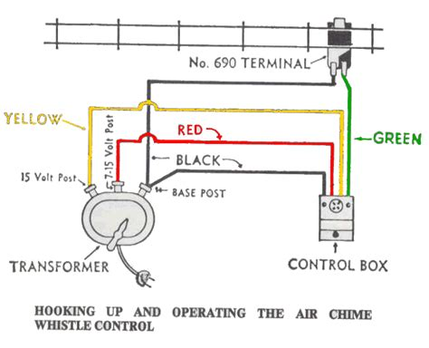 american flyer steam engine wiring diagram air chime hookup