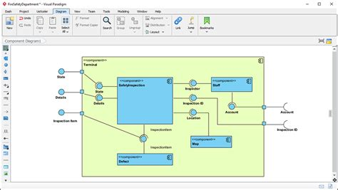 component layout diagram definition uml and sysml tools