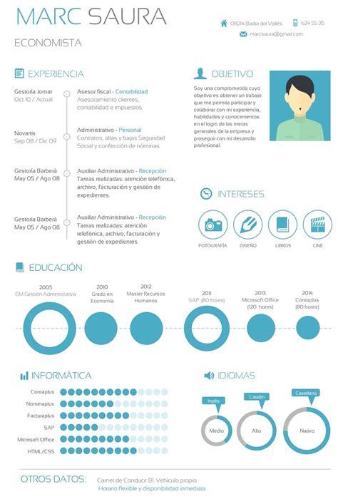 Plantilla De Curriculum Publisher plantilla curriculum creativo en word espai de recerca