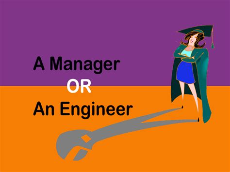 Best Mba Specialization After Mechanical Engineering by What Is The Scope Of Mba After Engineering Byju S