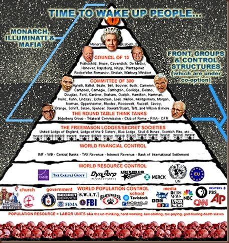 illuminati pyramid meaning illuminati meaning untara elkona