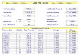 loan spreadsheet template 300 loans payment plan payday loans low interest rates