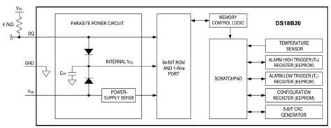 block diagram of temperature sensor arduino ds18b20 interface tutorial how to measure