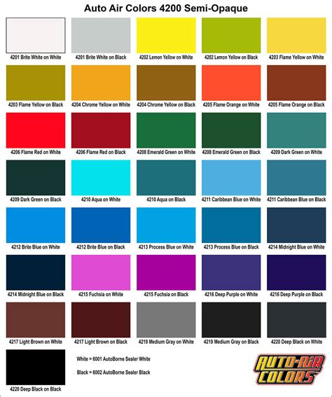 opaque color auto air color charts airbrush paint direct
