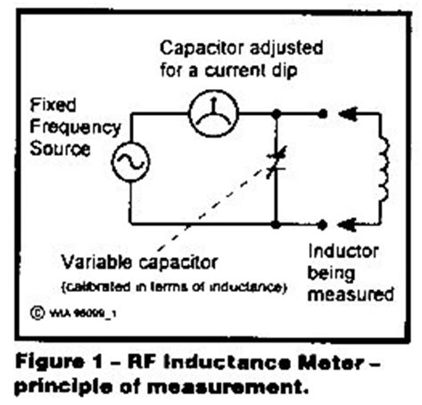 diy rf inductors rf inductor measurement 28 images diy rf inductors the abcs of inductors 7 project solutions