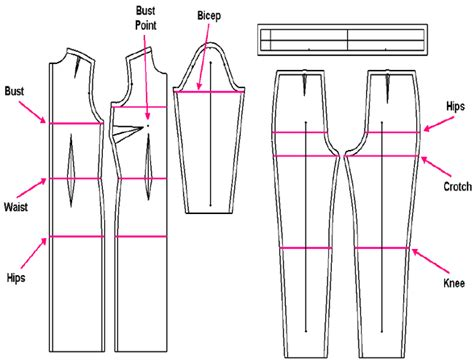 clothes pattern definition different types of pattern used in apparel industry