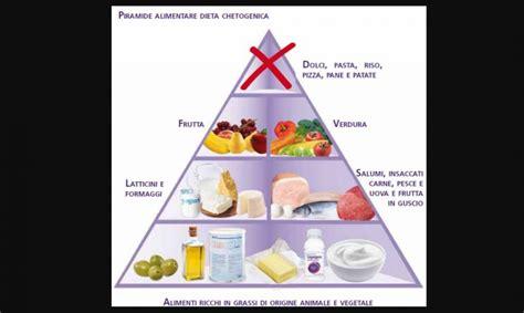 diabete alimentare dieta diabete dieta come terapia
